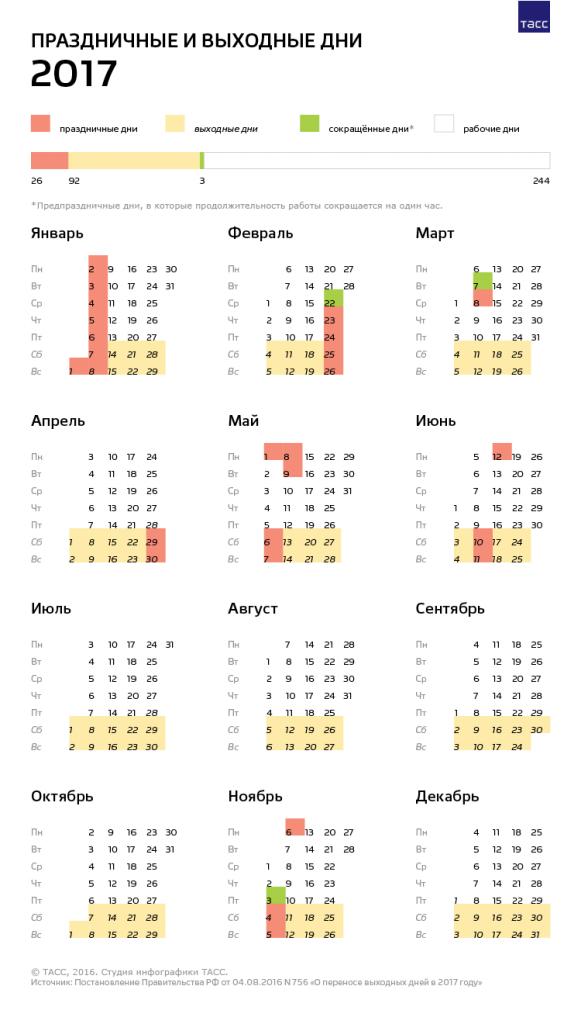 Как отдыхаем на новый год 2017 официальные выходные календарь на
