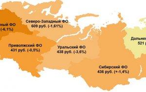 Россияне по-прежнему стремятся экономить на ежедневных покупках