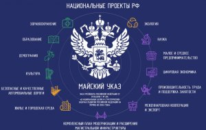 Россиянам в прямом эфире расскажут о нацпроетах здравоохранения